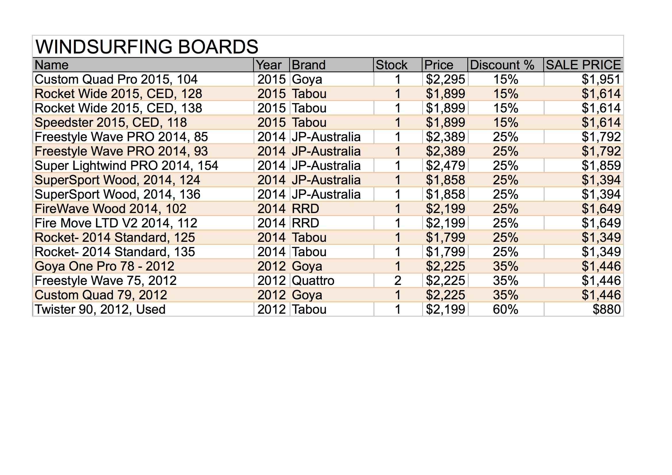 Black Friday Windsurf Inventory List (small)